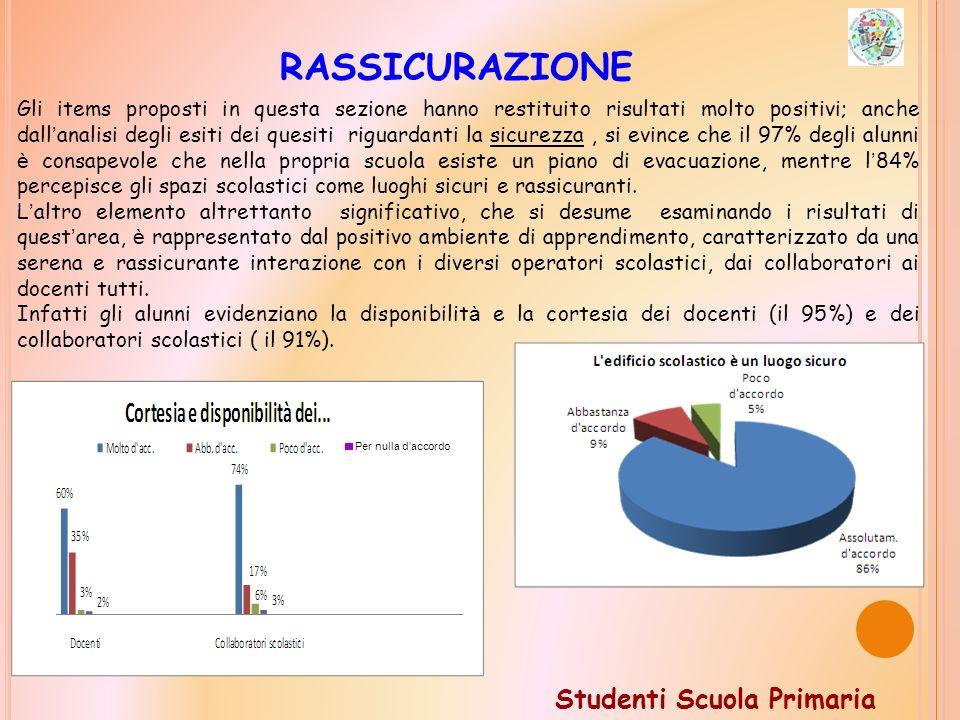 CAPACITA DI RISPOSTA Gli studenti si esprimono in modo favorevole anche per quanto riguarda gli indicatori posti in quest area, i cui risultati riportano oltre il 95% di risposte positive.