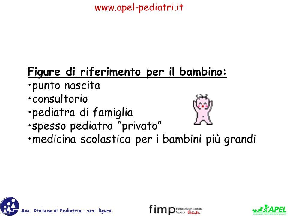 www.apel-pediatri.it Soc. Italiana di Pediatria – sez. ligure Figure di riferimento per il bambino: punto nascita consultorio pediatra di famiglia spe