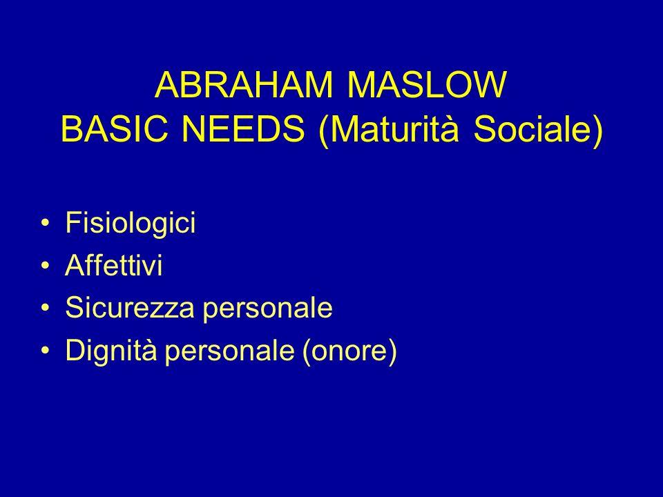 ABRAHAM MASLOW BASIC NEEDS (Maturità Sociale) Fisiologici Affettivi Sicurezza personale Dignità personale (onore)