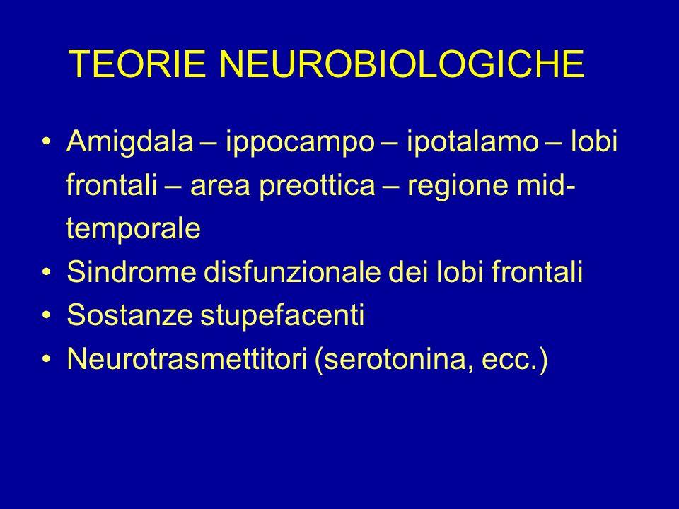 TEORIE NEUROBIOLOGICHE Amigdala – ippocampo – ipotalamo – lobi frontali – area preottica – regione mid- temporale Sindrome disfunzionale dei lobi fron