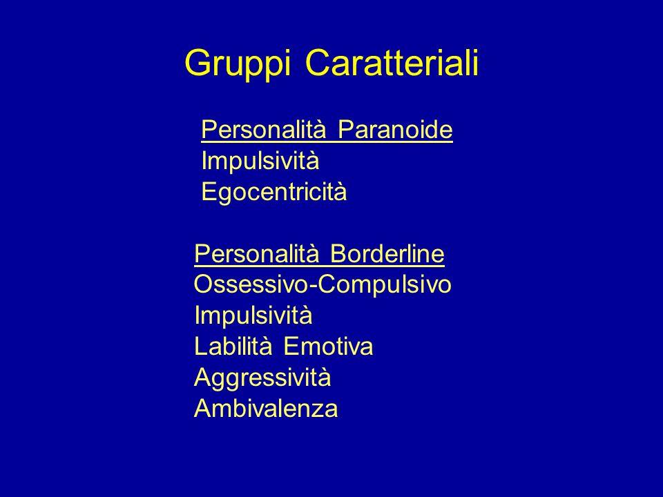 Gruppi Caratteriali Personalità Paranoide Impulsività Egocentricità Personalità Borderline Ossessivo-Compulsivo Impulsività Labilità Emotiva Aggressiv