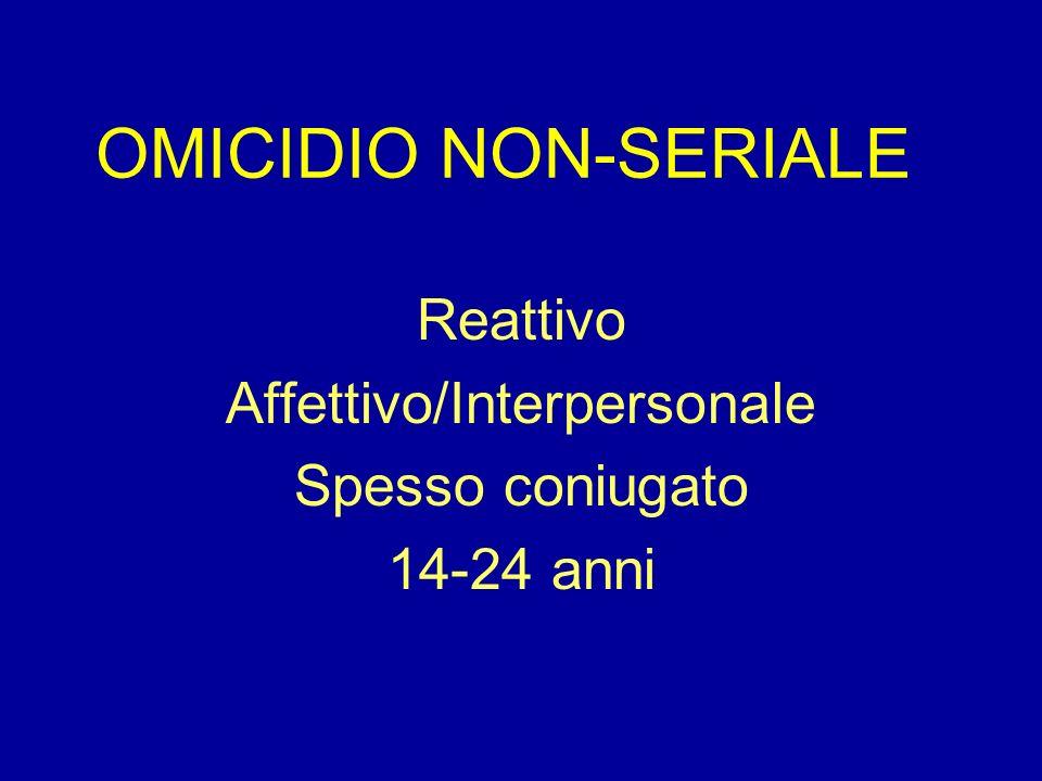 OMICIDIO NON-SERIALE Reattivo Affettivo/Interpersonale Spesso coniugato 14-24 anni