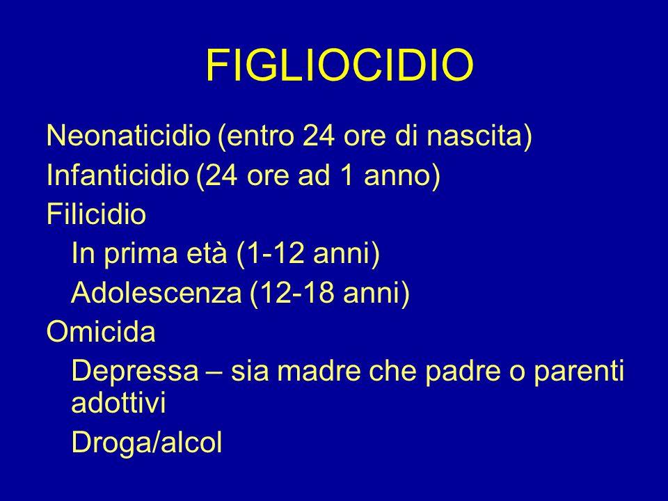 FIGLIOCIDIO Neonaticidio (entro 24 ore di nascita) Infanticidio (24 ore ad 1 anno) Filicidio In prima età (1-12 anni) Adolescenza (12-18 anni) Omicida