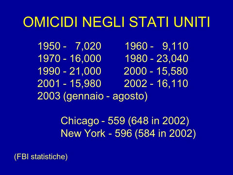 OMICIDI NEGLI STATI UNITI 1950 - 7,020 1960 - 9,110 1970 - 16,000 1980 - 23,040 1990 - 21,000 2000 - 15,580 2001 - 15,980 2002 - 16,110 2003 (gennaio