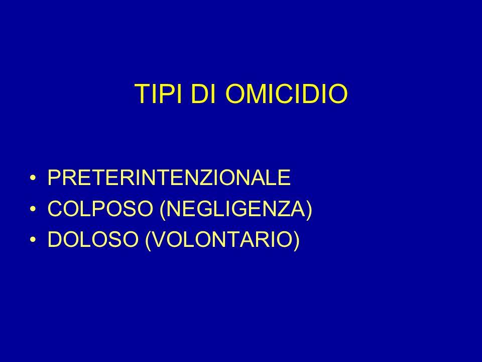 TIPI DI OMICIDIO PRETERINTENZIONALE COLPOSO (NEGLIGENZA) DOLOSO (VOLONTARIO)
