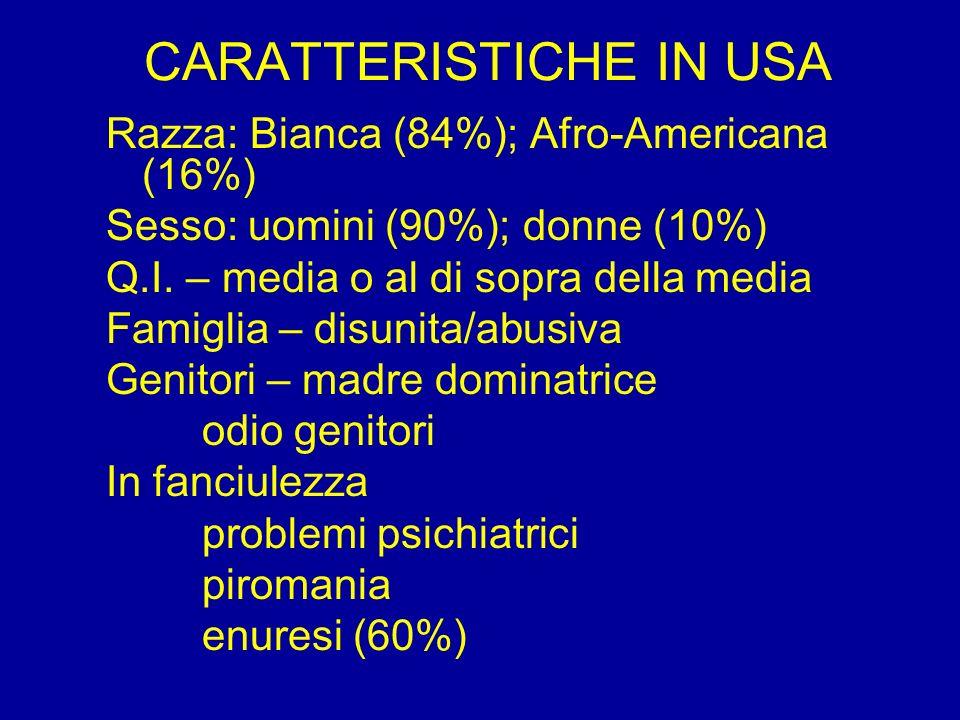 CARATTERISTICHE IN USA Razza: Bianca (84%); Afro-Americana (16%) Sesso: uomini (90%); donne (10%) Q.I. – media o al di sopra della media Famiglia – di