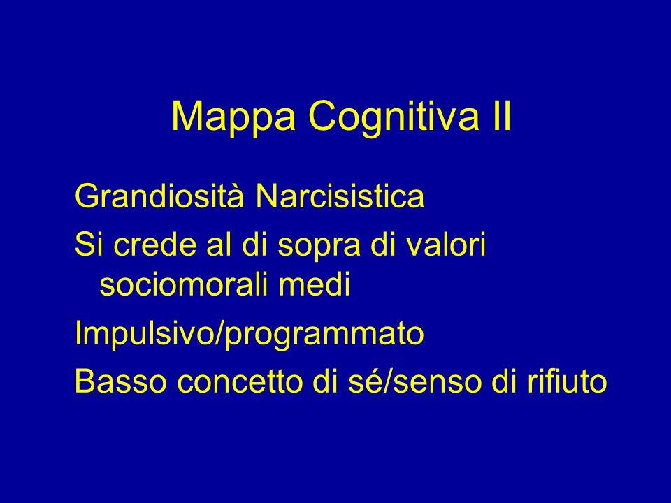 Mappa Cognitiva II Grandiosità Narcisistica Si crede al di sopra di valori sociomorali medi Impulsivo/programmato Basso concetto di sé/senso di rifiut