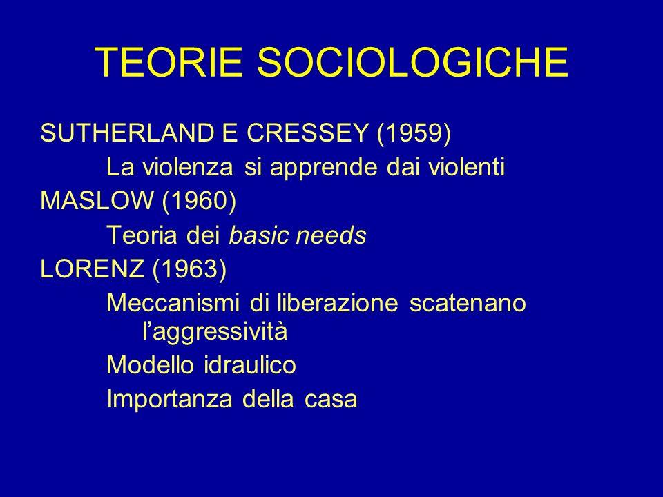 TEORIE SOCIOLOGICHE SUTHERLAND E CRESSEY (1959) La violenza si apprende dai violenti MASLOW (1960) Teoria dei basic needs LORENZ (1963) Meccanismi di