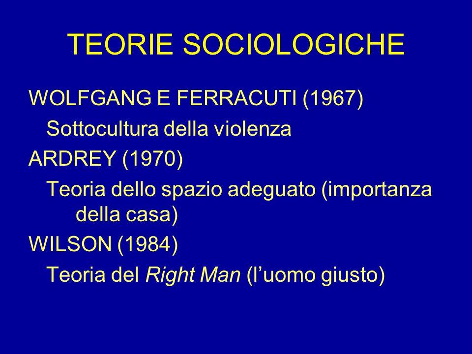 TEORIE SOCIOLOGICHE WOLFGANG E FERRACUTI (1967) Sottocultura della violenza ARDREY (1970) Teoria dello spazio adeguato (importanza della casa) WILSON