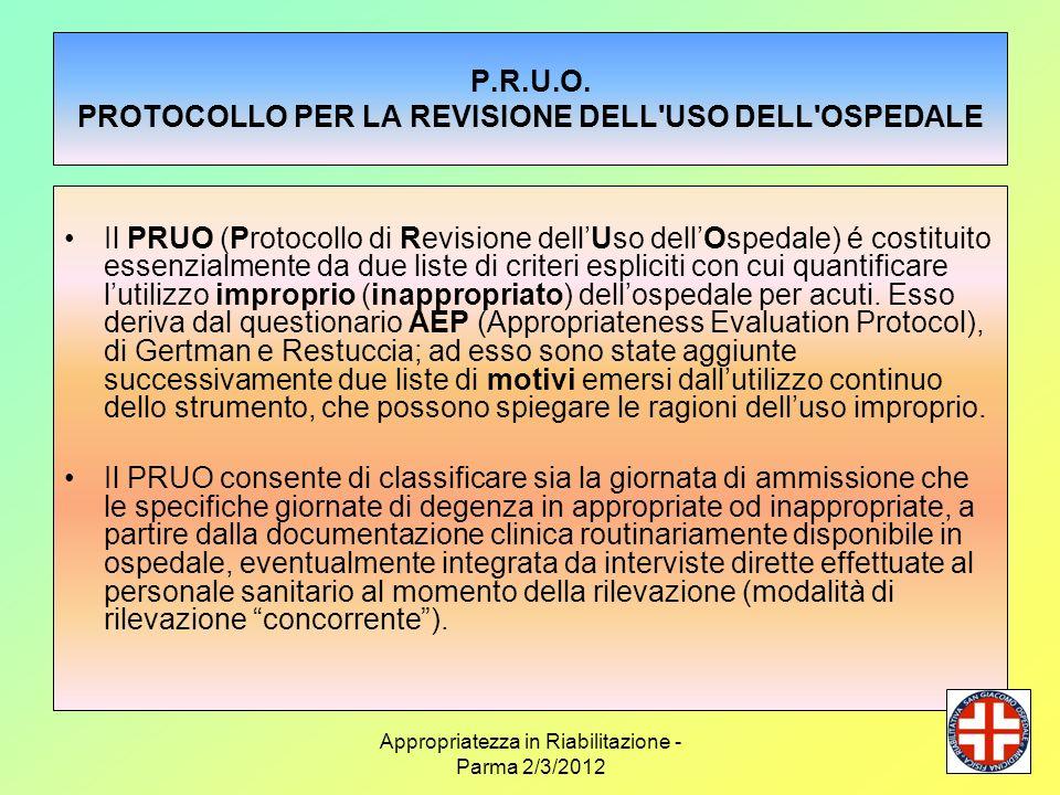 Appropriatezza in Riabilitazione - Parma 2/3/2012 P.R.U.O. PROTOCOLLO PER LA REVISIONE DELL'USO DELL'OSPEDALE Il PRUO (Protocollo di Revisione dellUso