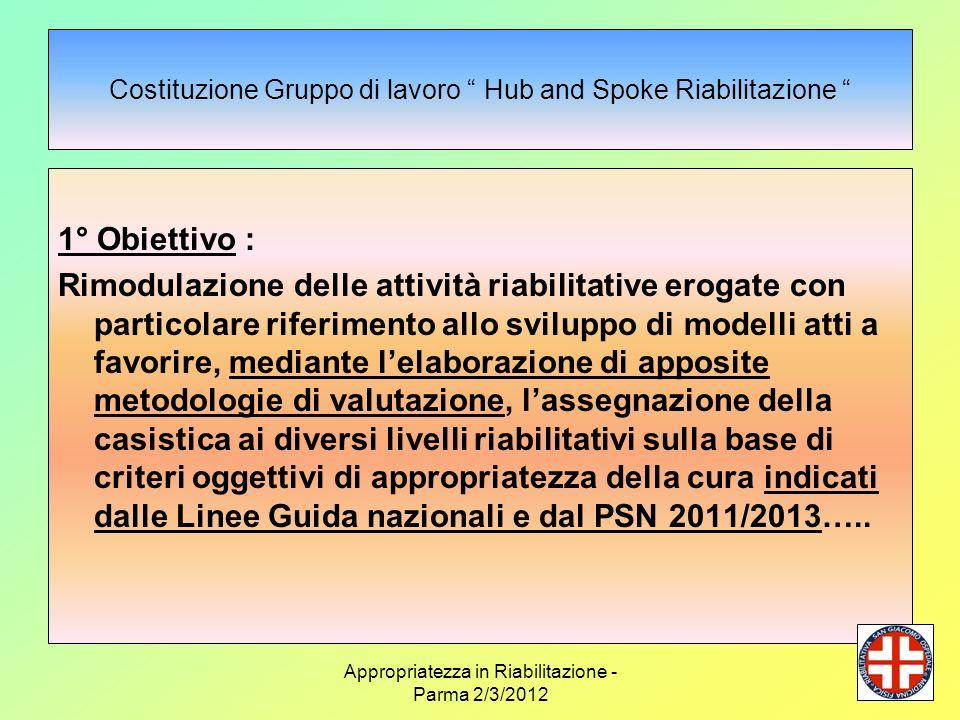Appropriatezza in Riabilitazione - Parma 2/3/2012 Costituzione Gruppo di lavoro Hub and Spoke Riabilitazione 1° Obiettivo : Rimodulazione delle attivi