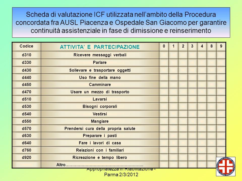 Scheda di valutazione ICF utilizzata nellambito della Procedura concordata fra AUSL Piacenza e Ospedale San Giacomo per garantire continuità assistenz