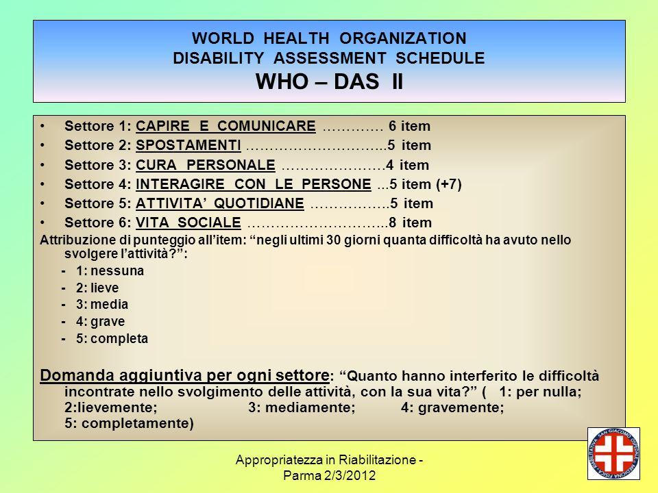Appropriatezza in Riabilitazione - Parma 2/3/2012 WORLD HEALTH ORGANIZATION DISABILITY ASSESSMENT SCHEDULE WHO – DAS II Settore 1: CAPIRE E COMUNICARE