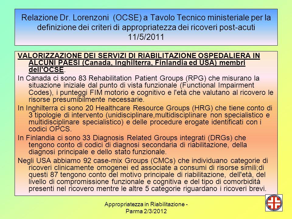 Appropriatezza in Riabilitazione - Parma 2/3/2012 APPROPRIATEZZA Cartabellotta A., Sanità & Management, 2003 Definizione Un servizio, o prestazione, o intervento sanitario può essere definito appropriato secondo due prospettive complementari: PROFESSIONALE: se è di efficacia provata, viene prescritto per le indicazioni cliniche riconosciute ed ha effetti sfavorevoli accettabili rispetto ai benefici ORGANIZZATIVA: se lintervento viene erogato in condizioni tali (setting assistenziale, professionisti coinvolti) da consumare unappropriata quantità di risorse