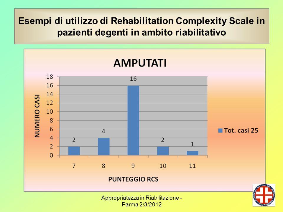 Appropriatezza in Riabilitazione - Parma 2/3/2012 Esempi di utilizzo di Rehabilitation Complexity Scale in pazienti degenti in ambito riabilitativo