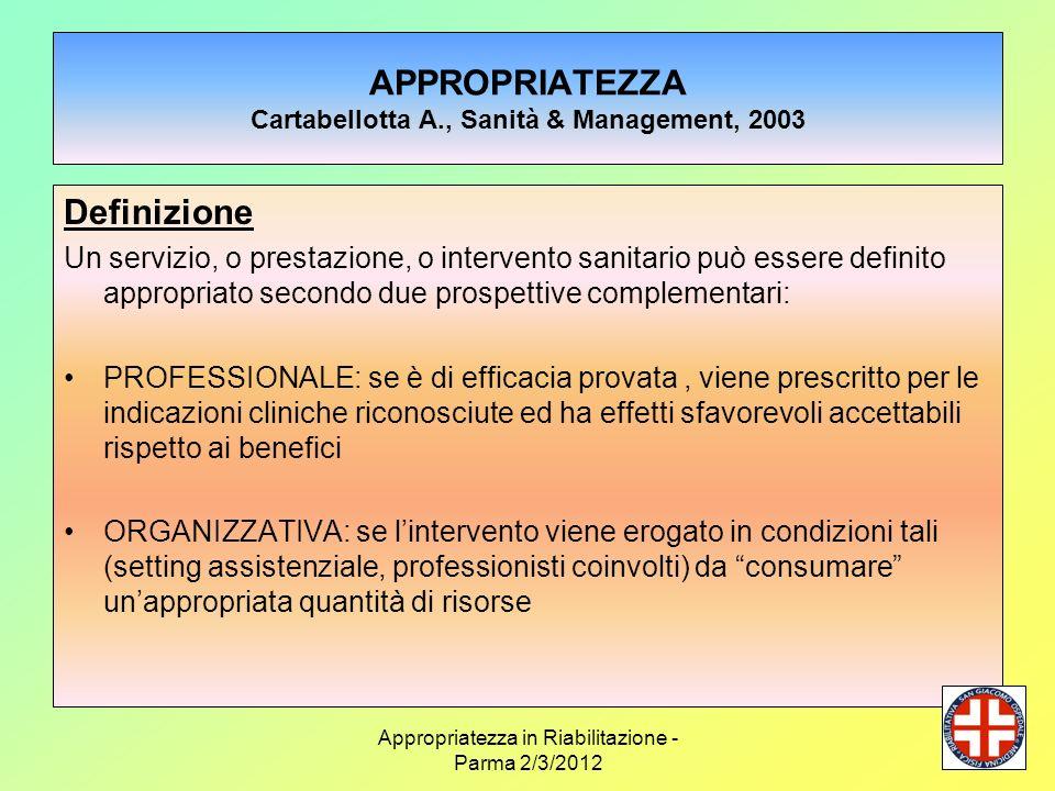 Appropriatezza in Riabilitazione - Parma 2/3/2012 APPROPRIATEZZA Cartabellotta A., Sanità & Management, 2003 1.Health Interventions (lintervento giusto al paziente giusto) APPROPRIATEZZA PROFESSIONALE 2.Timing (al momento giusto e per la durata giusta) 3.Setting (nel posto giusto) APPROPRIATEZZA ORGANIZZATIVA 4.Professional (dal professionista giusto)