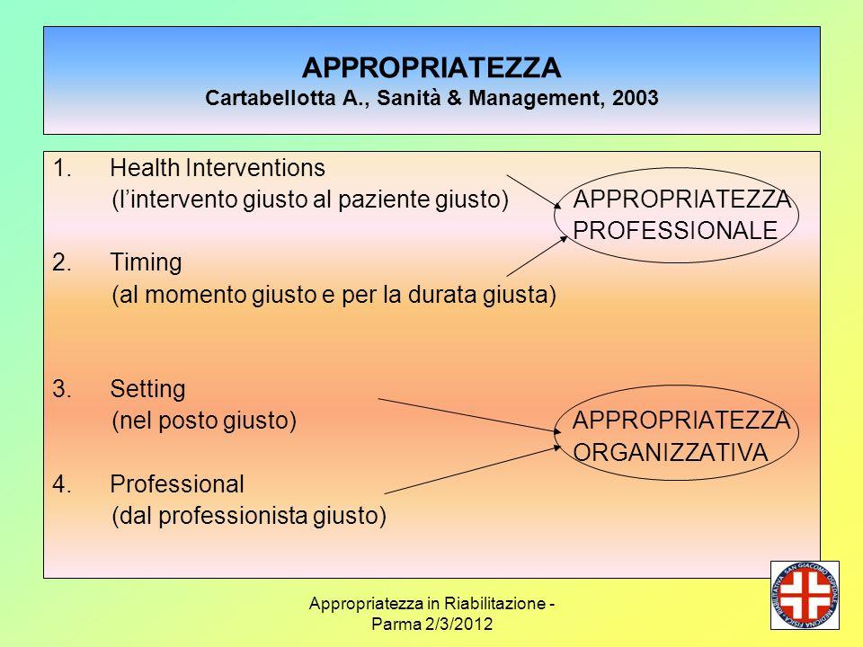 Appropriatezza in Riabilitazione - Parma 2/3/2012 APPROPRIATEZZA Cartabellotta A., Sanità & Management, 2003 1.Health Interventions (lintervento giust