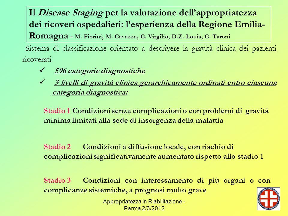 Appropriatezza in Riabilitazione - Parma 2/3/2012 Criteri di appropriatezza DRG Medici Gruppo A Segni o sintomi non specifici o malattie croniche trattabili in day-hospital o in ambulatorio (ad es.