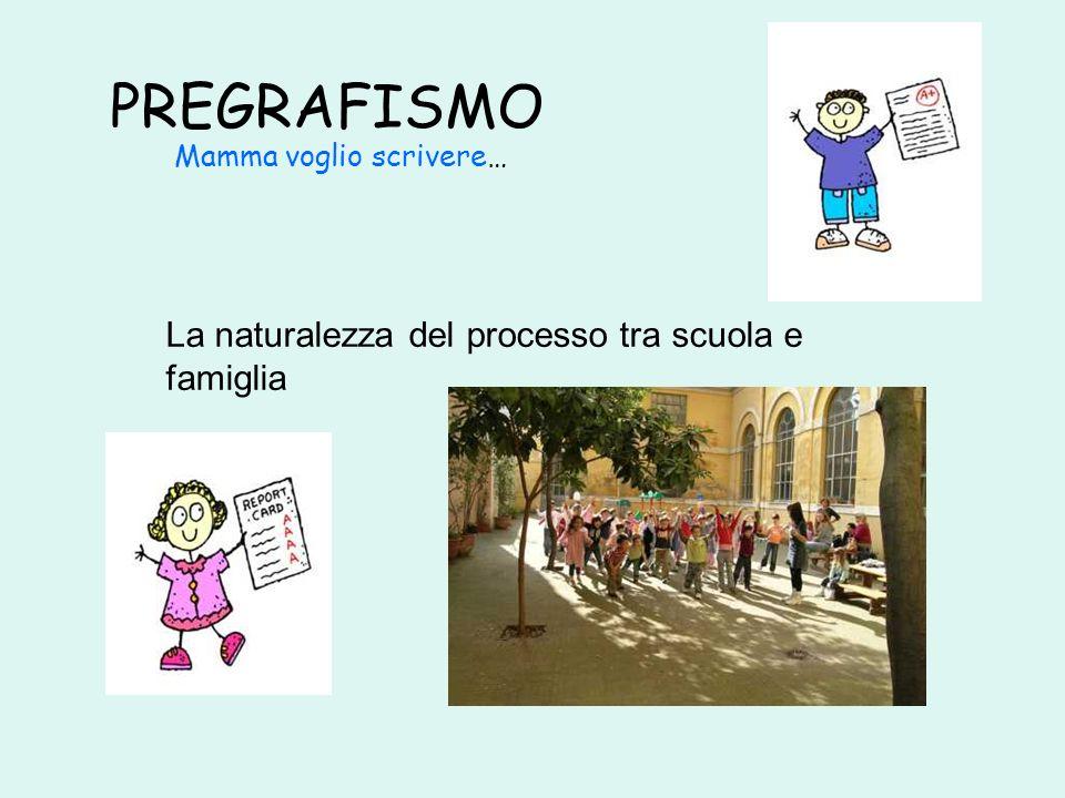 PREGRAFISMO Mamma voglio scrivere… La naturalezza del processo tra scuola e famiglia