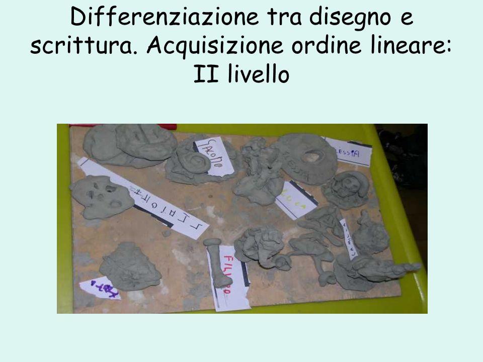 Differenziazione tra disegno e scrittura. Acquisizione ordine lineare: II livello