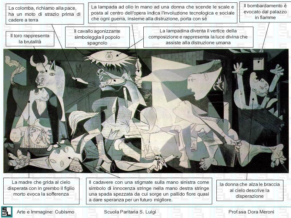 Arte e Immagine: CubismoScuola Paritaria S. LuigiProf.ssa Dora Meroni Il cadavere con una stigmate sulla mano sinistra come simbolo di innocenza strin
