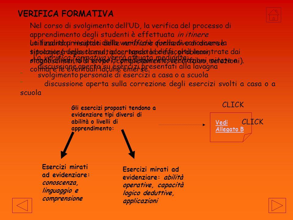 …3 …Attività Lezione frontale: Sistematizzazione dei concetti (problema, dato, incognita, vincolo) Esercizi: verifica formativa alla lavagna (correzione esercizi assegnati per casa.