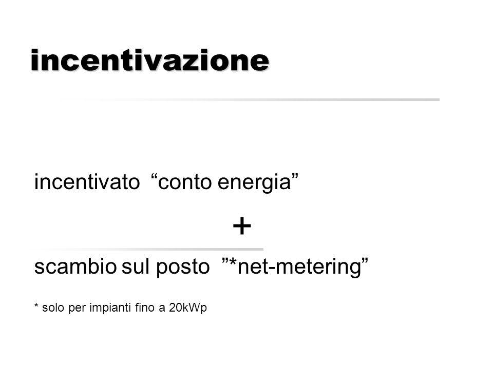 incentivazione incentivato conto energia + scambio sul posto *net-metering * solo per impianti fino a 20kWp