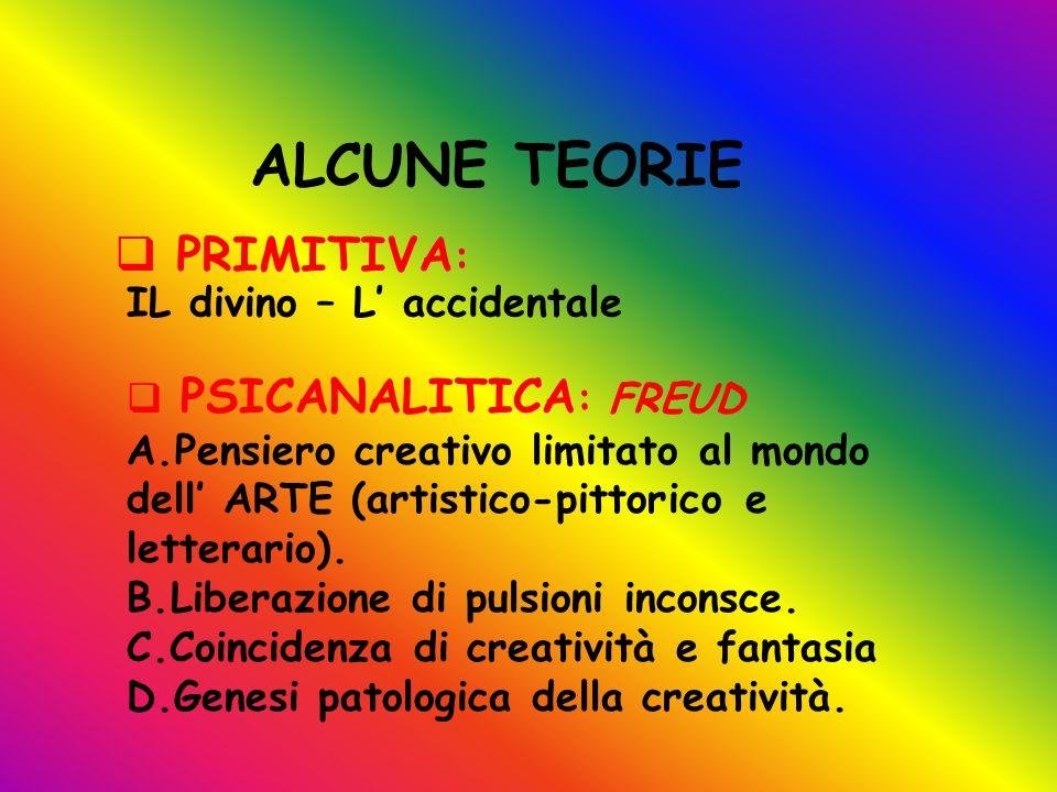 ALCUNE TEORIE IL divino – L accidentale PSICANALITICA : FREUD A.Pensiero creativo limitato al mondo dell ARTE (artistico-pittorico e letterario). B.Li