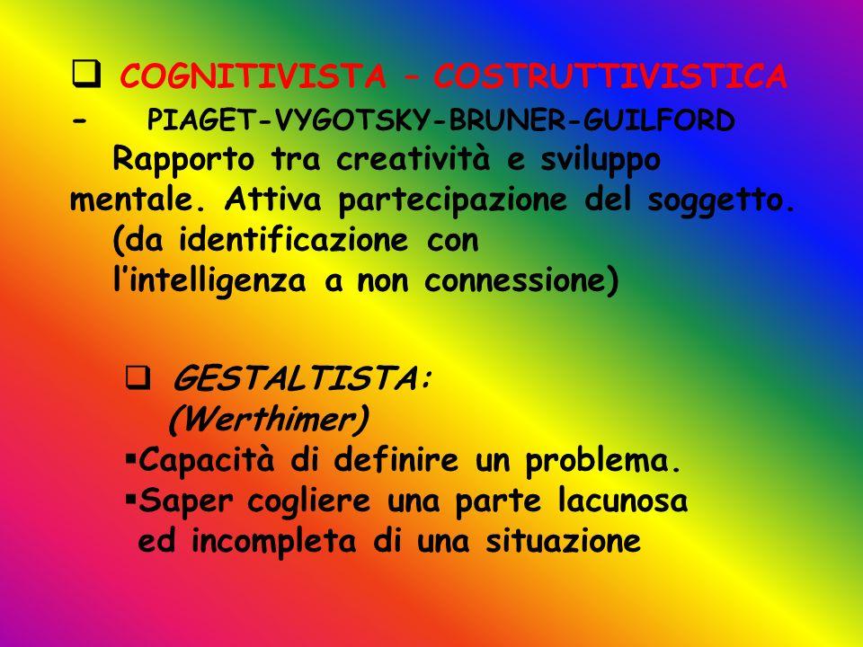COGNITIVISTA – COSTRUTTIVISTICA - PIAGET-VYGOTSKY-BRUNER-GUILFORD Rapporto tra creatività e sviluppo mentale. Attiva partecipazione del soggetto. (da