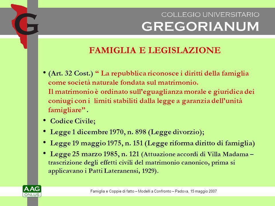 FAMIGLIA E LEGISLAZIONE (Art. 32 Cost.) La repubblica riconosce i diritti della famiglia come società naturale fondata sul matrimonio. Il matrimonio è