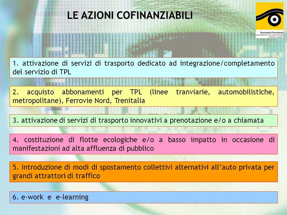 LE AZIONI COFINANZIABILI 1.