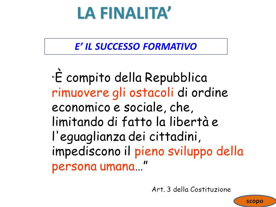 LA FINALITA scopo È compito della Repubblica rimuovere gli ostacoli di ordine economico e sociale, che, limitando di fatto la libertà e l'eguaglianza
