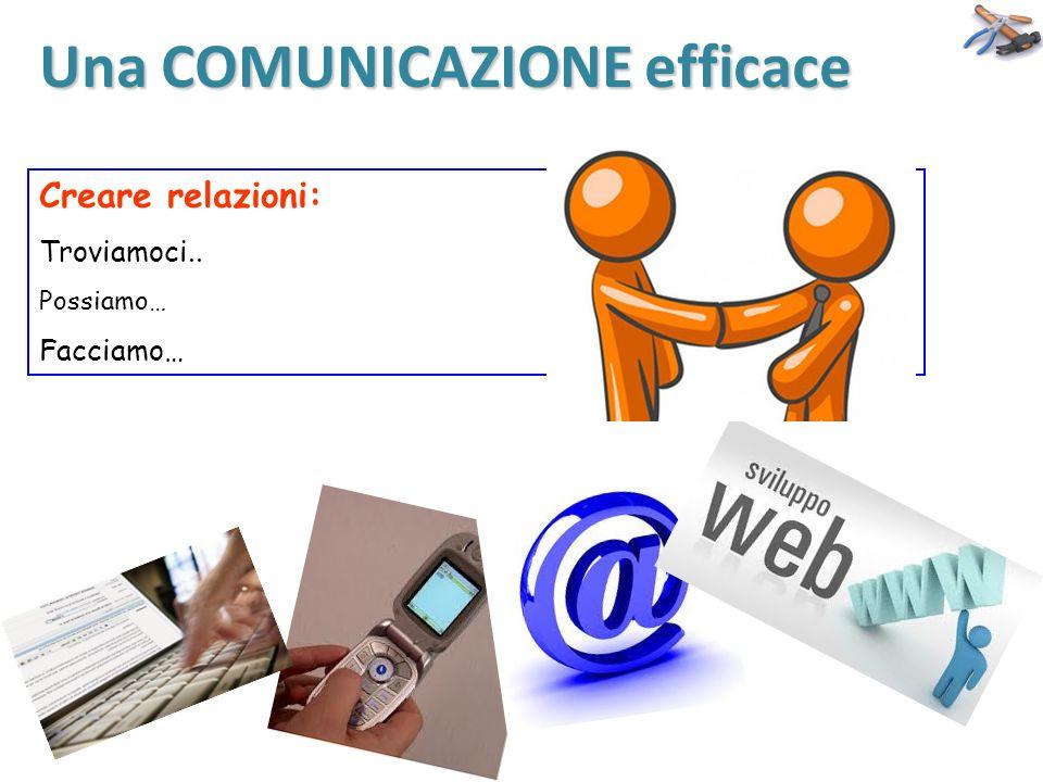 Una COMUNICAZIONE efficace Creare relazioni: Troviamoci.. Possiamo… Facciamo…