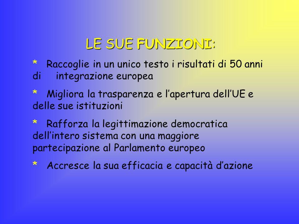 LE SUE FUNZIONI: * Raccoglie in un unico testo i risultati di 50 anni di integrazione europea * Migliora la trasparenza e lapertura dellUE e delle sue