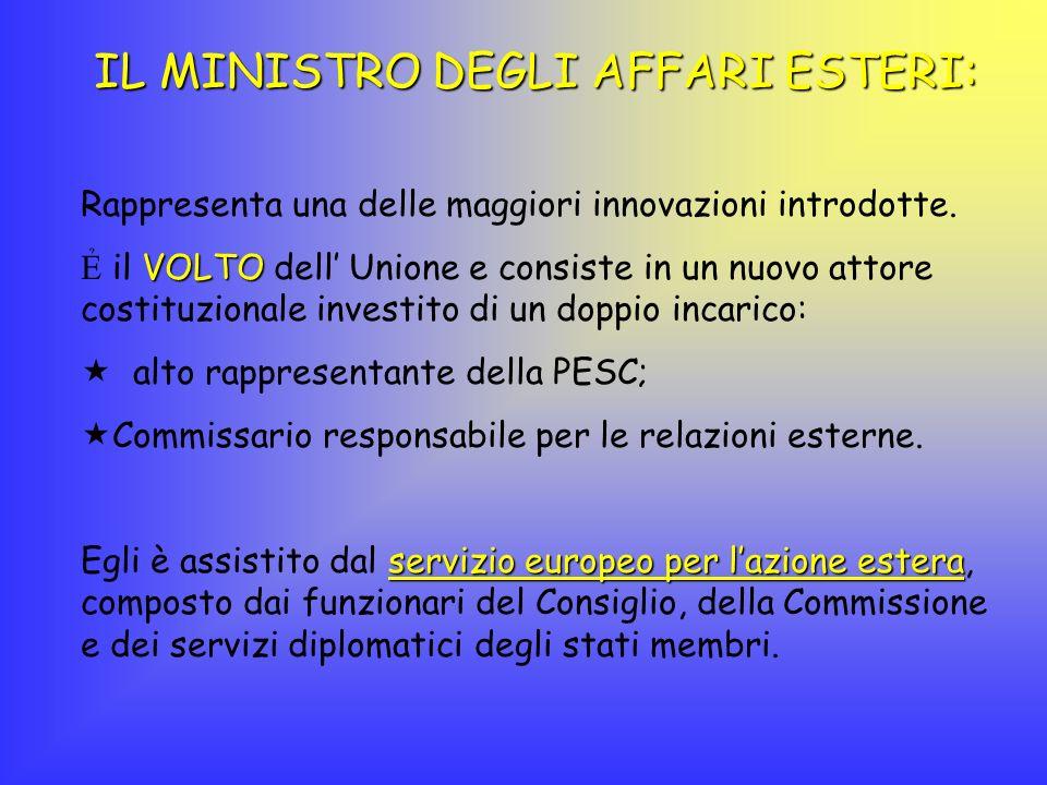 IL MINISTRO DEGLI AFFARI ESTERI: Rappresenta una delle maggiori innovazioni introdotte. VOLTO il VOLTO dell Unione e consiste in un nuovo attore costi