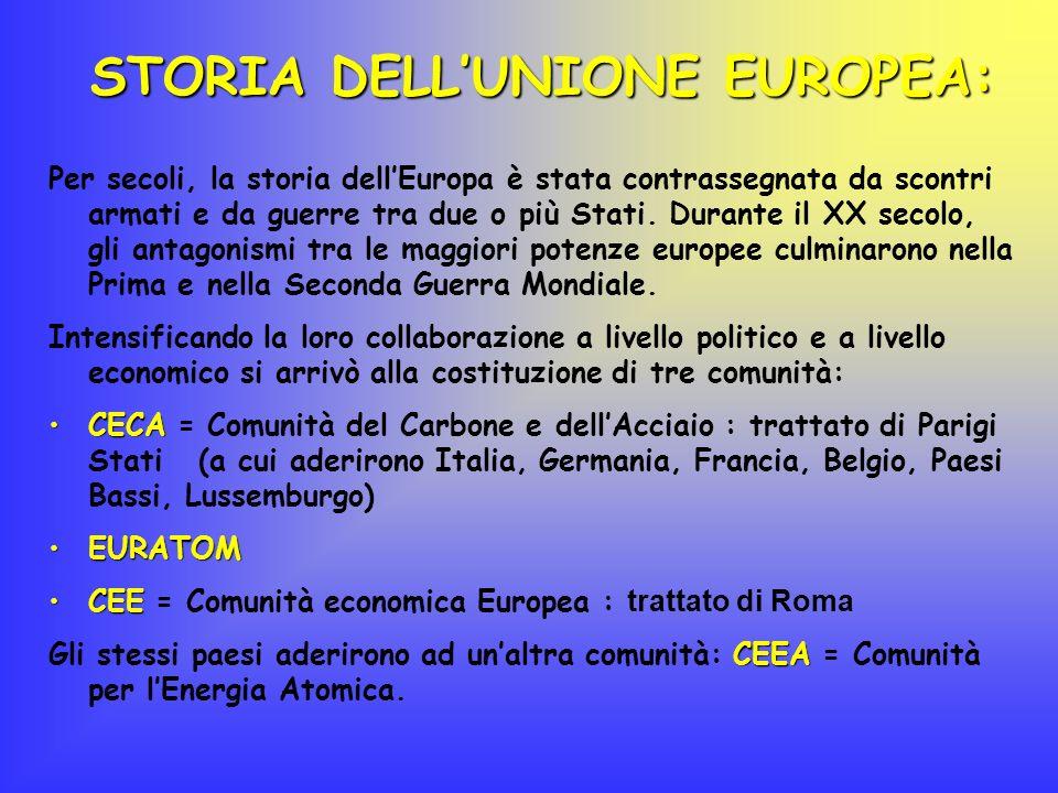 STORIA DELLUNIONE EUROPEA: Per secoli, la storia dellEuropa è stata contrassegnata da scontri armati e da guerre tra due o più Stati. Durante il XX se