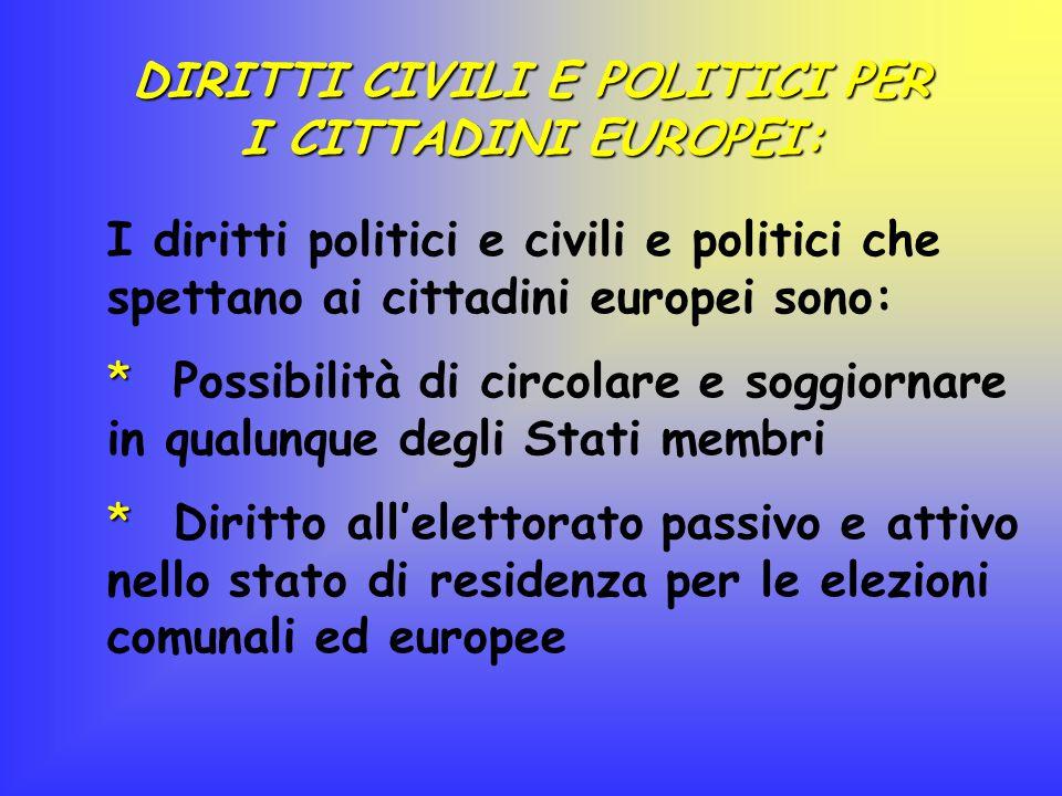 DIRITTI CIVILI E POLITICI PER I CITTADINI EUROPEI: I diritti politici e civili e politici che spettano ai cittadini europei sono: * * Possibilità di c