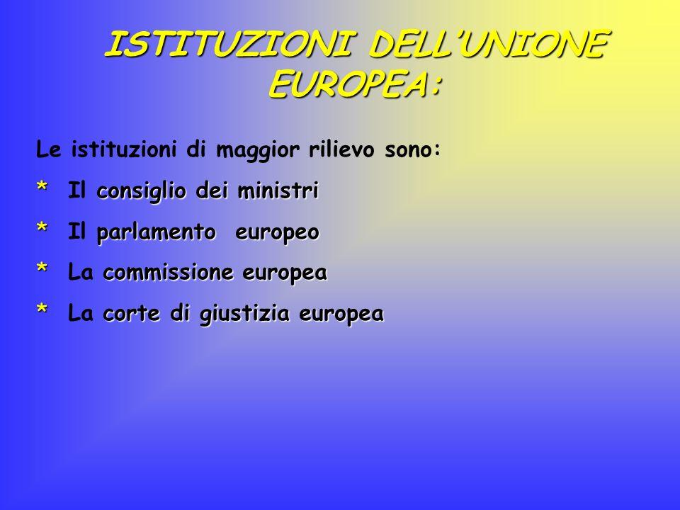 ISTITUZIONI DELLUNIONE EUROPEA: Le istituzioni di maggior rilievo sono: * consiglio dei ministri * Il consiglio dei ministri * parlamento europeo * Il