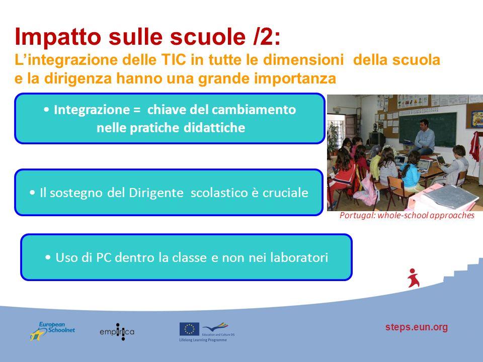 steps.eun.org Impatto sulle scuole /2: Lintegrazione delle TIC in tutte le dimensioni della scuola e la dirigenza hanno una grande importanza Integraz