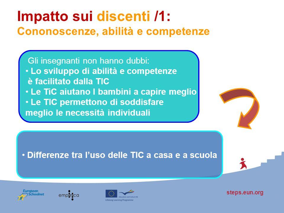 steps.eun.org Impatto sui discenti /1: Cononoscenze, abilità e competenze Gli insegnanti non hanno dubbi: Lo sviluppo di abilità e competenze è facili
