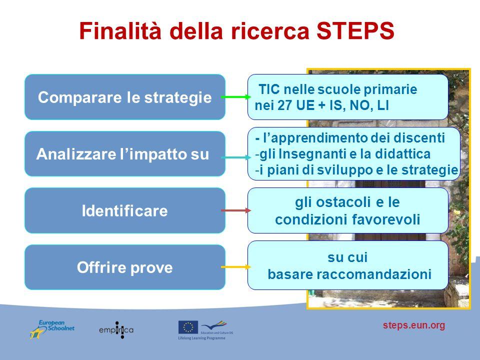 steps.eun.org Finalità della ricerca STEPS Comparare le strategie Analizzare limpatto su Identificare Offrire prove TIC nelle scuole primarie nei 27 U