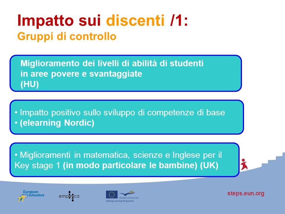 steps.eun.org Impatto sui discenti /1: Gruppi di controllo Miglioramento dei livelli di abilità di studenti in aree povere e svantaggiate (HU) Impatto