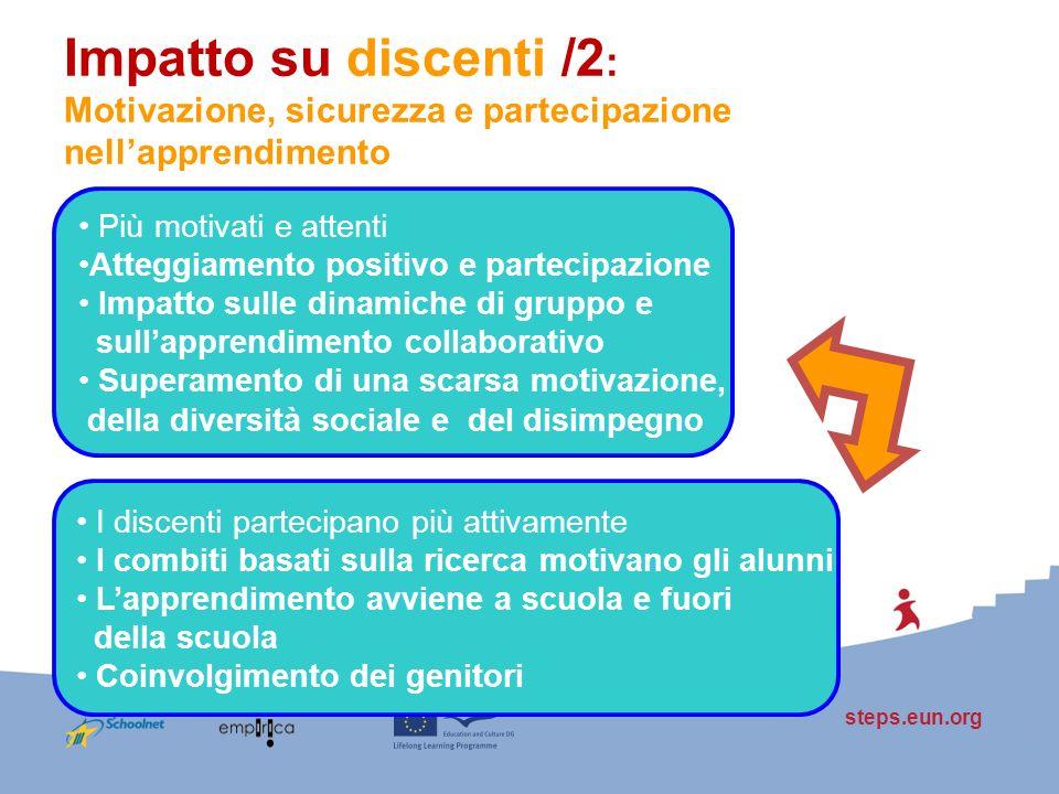 steps.eun.org Impatto su discenti /2 : Motivazione, sicurezza e partecipazione nellapprendimento Più motivati e attenti Atteggiamento positivo e parte