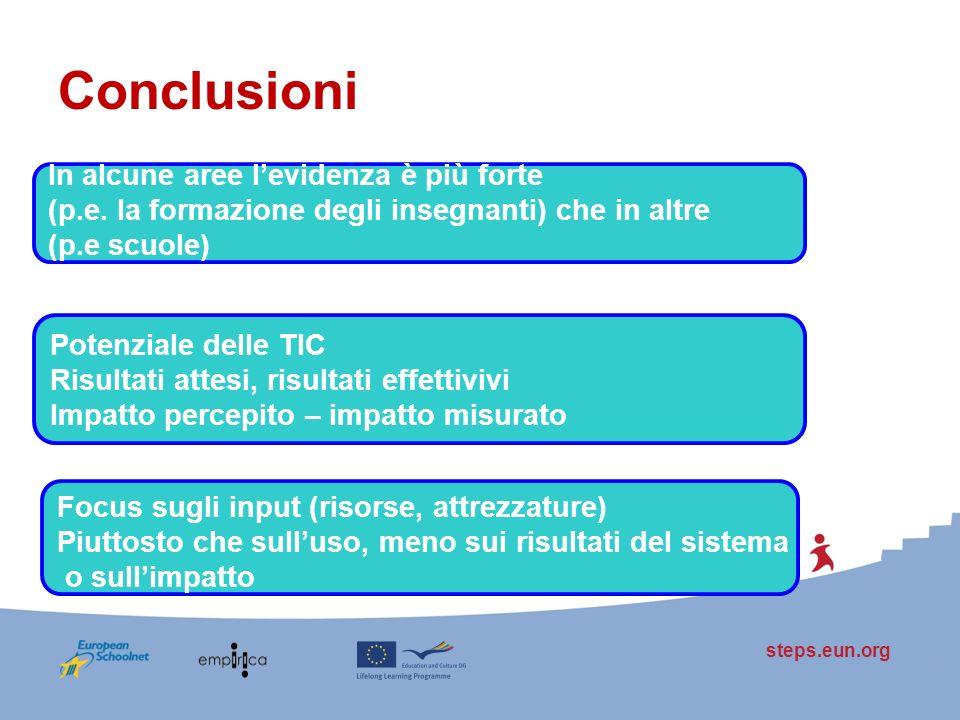 steps.eun.org Conclusioni In alcune aree levidenza è più forte (p.e. la formazione degli insegnanti) che in altre (p.e scuole) Potenziale delle TIC Ri