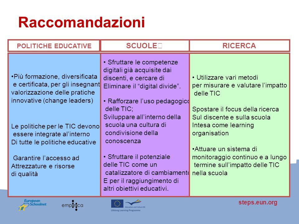 steps.eun.org Raccomandazioni Più formazione, diversificata e certificata, per gli insegnanti, valorizzazione delle pratiche innovative (change leader