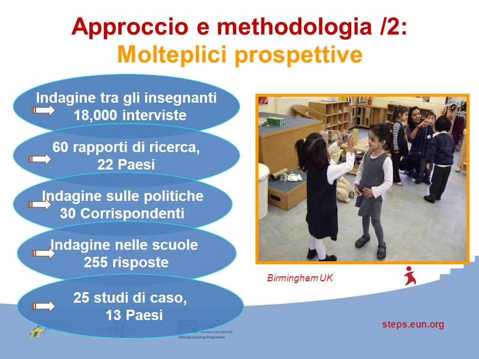 steps.eun.org Approccio e methodologia /2: Molteplici prospettive Birmingham UK Indagine tra gli insegnanti 18,000 interviste 60 rapporti di ricerca,