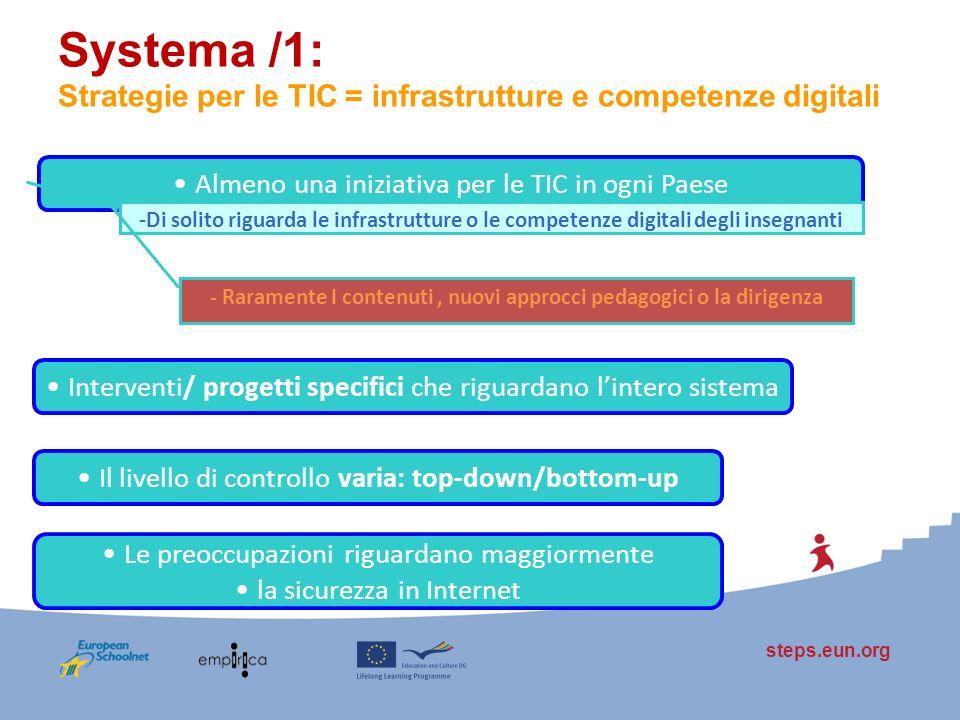 steps.eun.org Systema /1: Strategie per le TIC = infrastrutture e competenze digitali Almeno una iniziativa per le TIC in ogni Paese -Di solito riguar