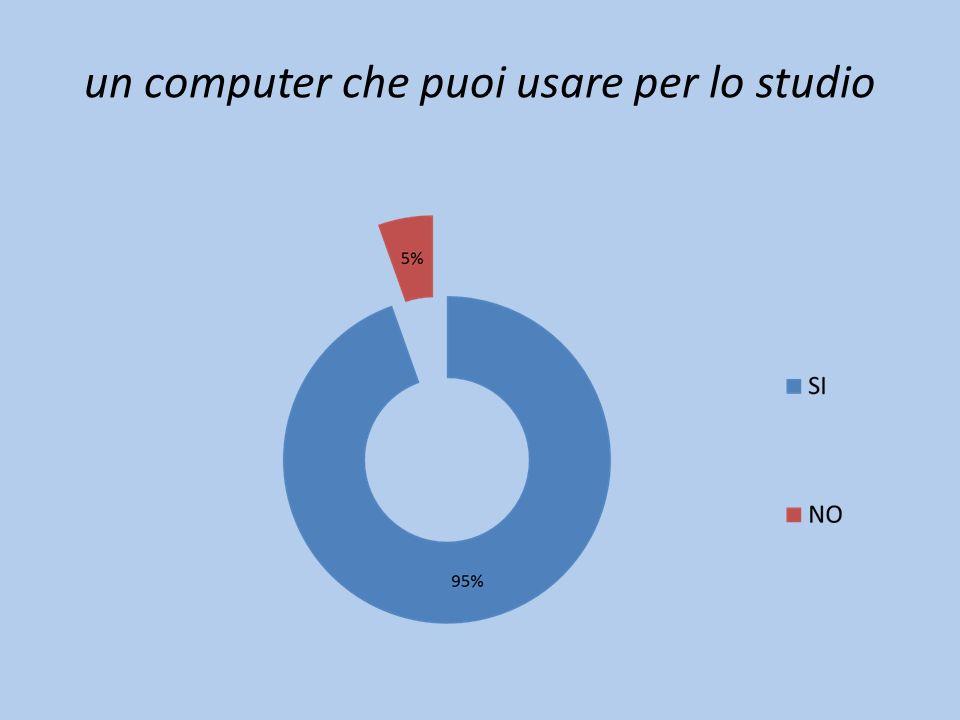 un computer che puoi usare per lo studio