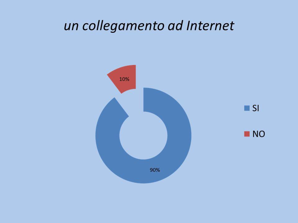 un collegamento ad Internet