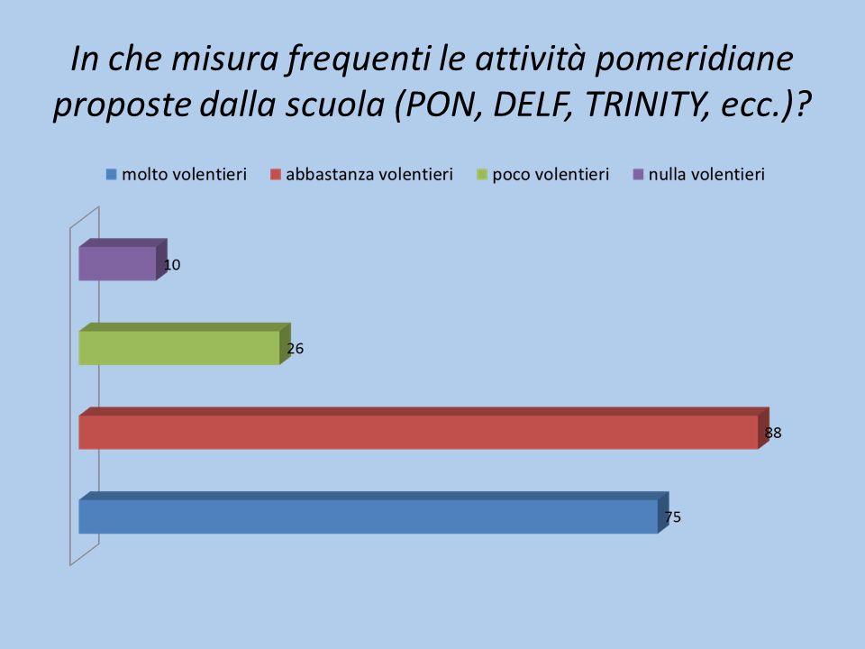 In che misura frequenti le attività pomeridiane proposte dalla scuola (PON, DELF, TRINITY, ecc.)?